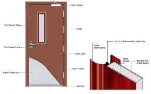 Metal Frame Fire Door