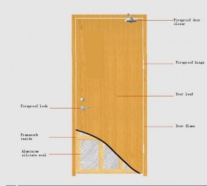 Single Leaf Fire Door